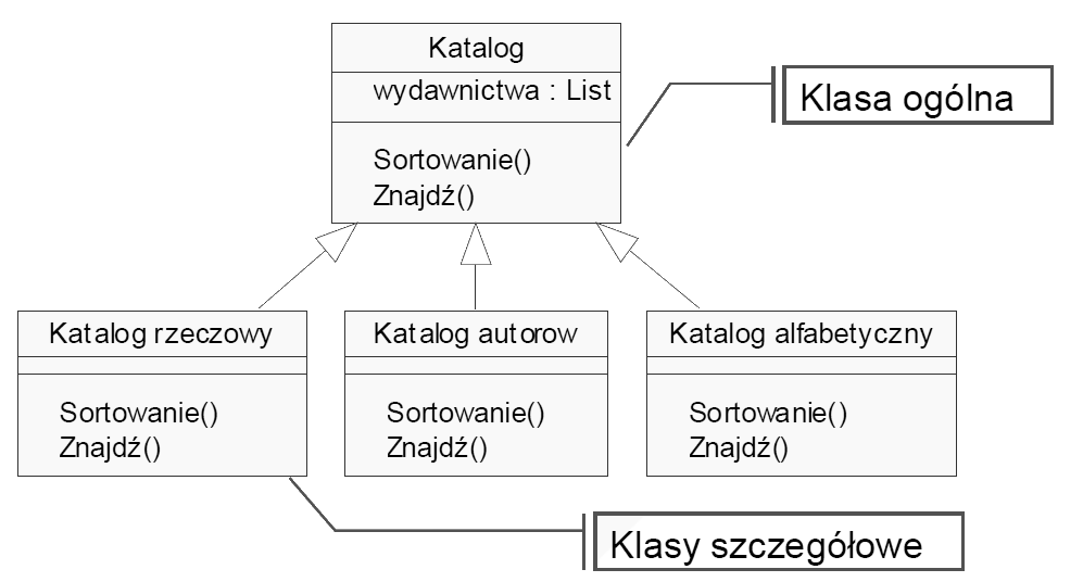Diagramy klas ccuart Image collections
