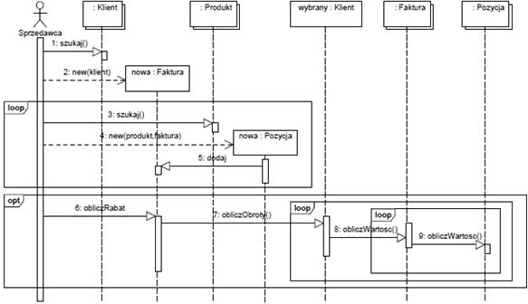 Future rcp toik klient korzysta z komponentu katalogu i komponentu wywietlajcego 3 firmy jeeli klient wywoa nieodpowiedni metod umowa nie zostanie zrealizowana ccuart Gallery